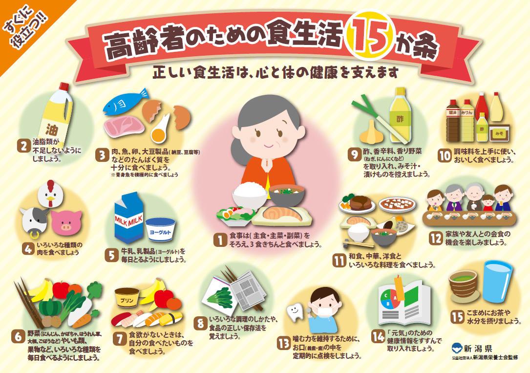 楽チン☆自宅で栄養相談 | 保健事業 | 新潟県後期高齢者医療広域連合